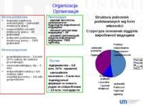 Organizacja Організація Strona podażowa instytuty naukowe, uniwersytety – jed...