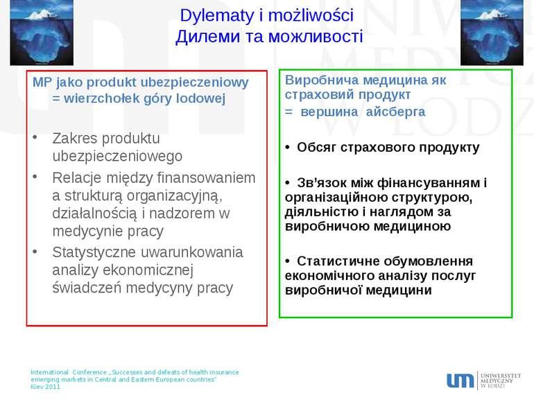 Dylematy i możliwości Дилеми та можливості MP jako produkt ubezpieczeniowy = ...