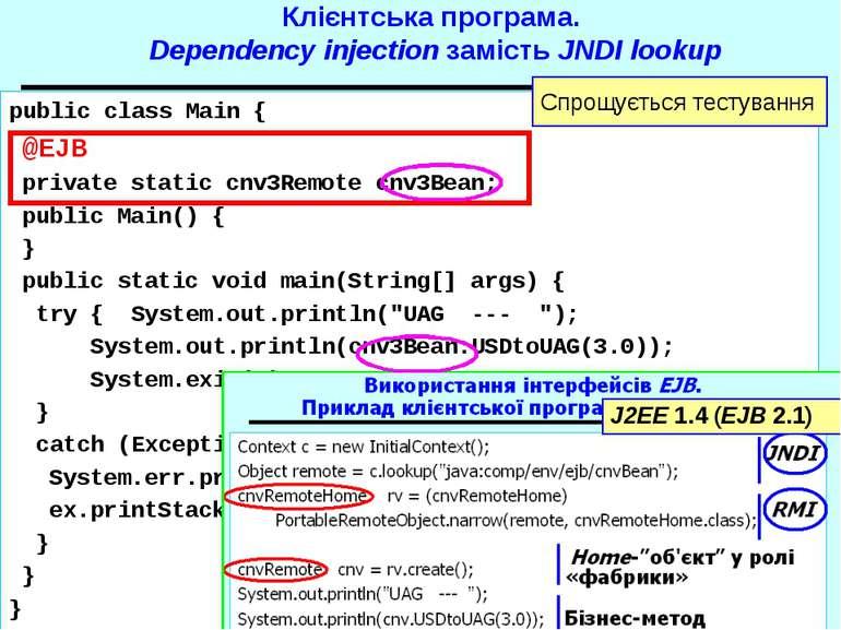 Клієнтська програма. Dependency injection замість JNDI lookup public class Ma...