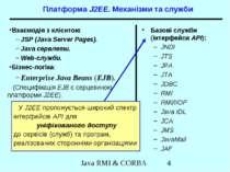 Платформа J2EE. Механізми та служби Взаємодія з клієнтом: JSP (Java Server Pa...