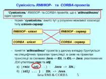 """Сумісність RMI/IIOP- та CORBA-проектів """"Сумісність"""" RMI/IIOP- та CORBA-проект..."""