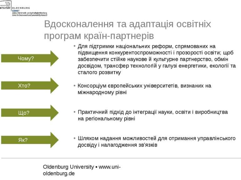 Вдосконалення та адаптація освітніх програм країн-партнерів
