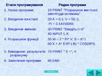 """Етапи програмування Рядки програми 1. Назва програми 10 PRINT """"Розрахунок мит..."""