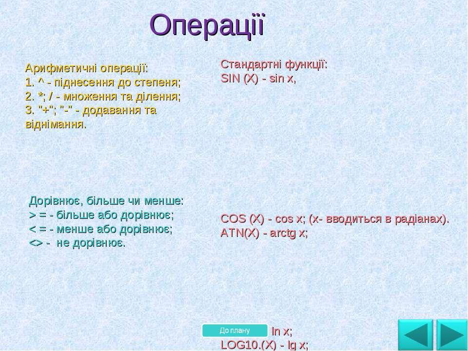 Операції Арифметичні операції: 1. ^ - піднесення до степеня; 2. *; / - множен...
