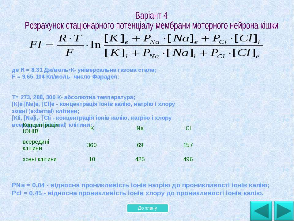 де R = 8.31 Дж/моль•К- універсальна газова стала; F = 9.65-104 Кл/моль- число...