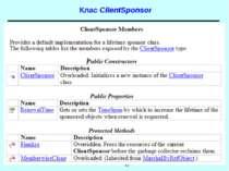 Клас ClientSponsor .NET Remoting. Lifetime