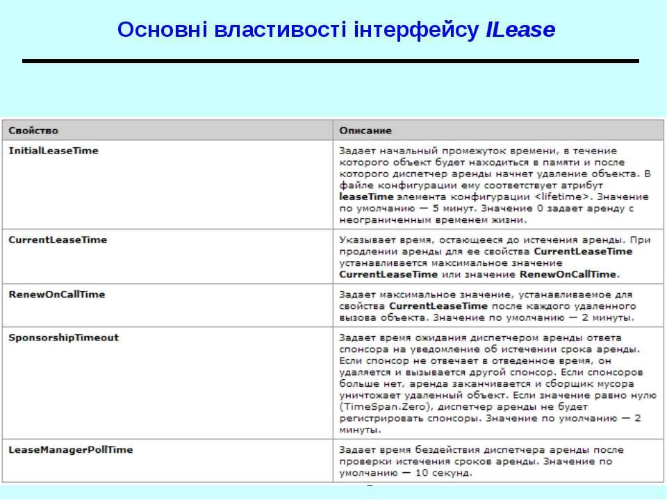 Основні властивості інтерфейсу ILease .NET Remoting. Lifetime