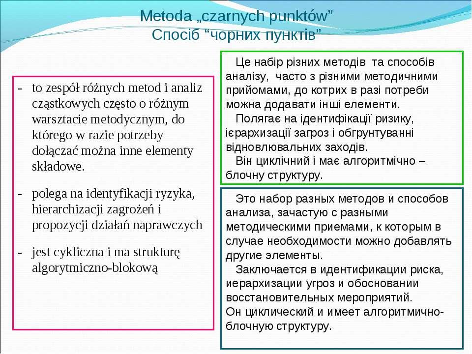 """Metoda """"czarnych punktów"""" Спосіб """"чорних пунктів"""" - to zespół różnych metod i..."""