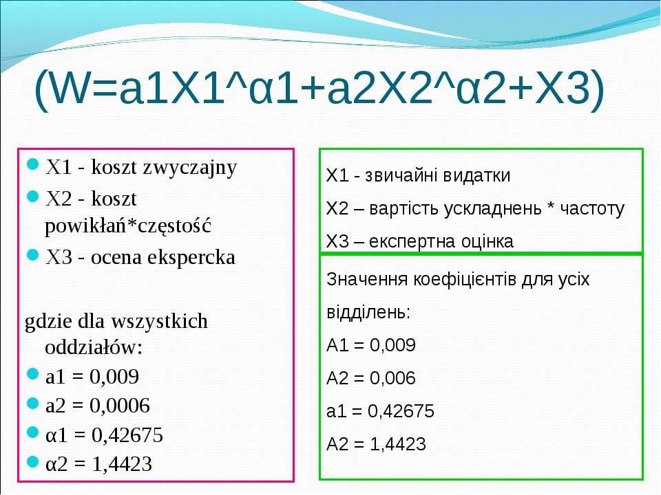 (W=a1X1^α1+a2X2^α2+X3) X1 - koszt zwyczajny X2 - koszt powikłań*częstość X3 -...