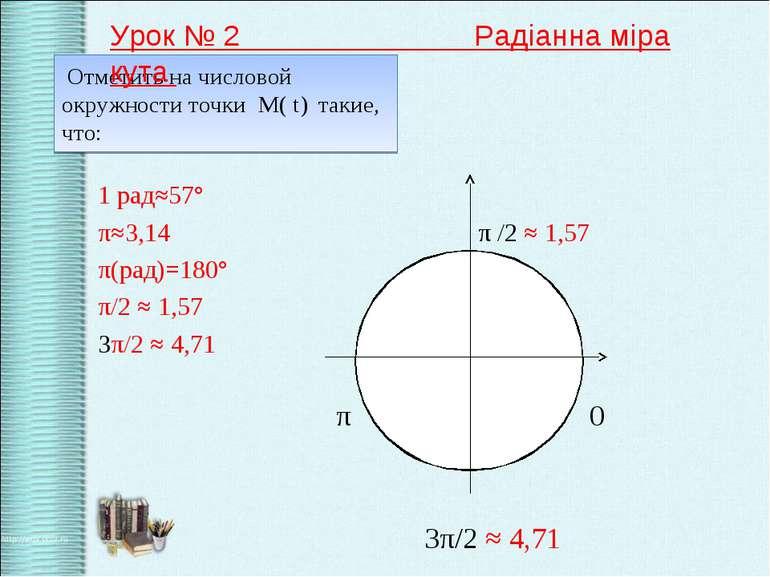 Отметить на числовой окружности точки М( t) такие, что: 1 рад≈57° π≈3,14 π /2...