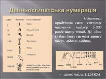 - запис числа 1.124.624 Єгиптяни придумали свою систему числення майже 5000 ...