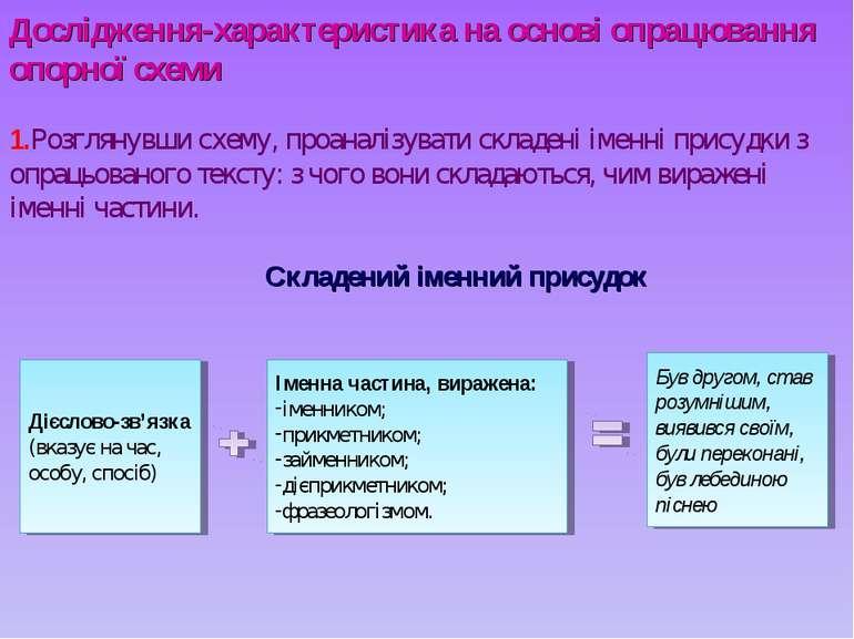 Дослідження-характеристика на основі опрацювання опорної схеми 1.Розглянувши ...