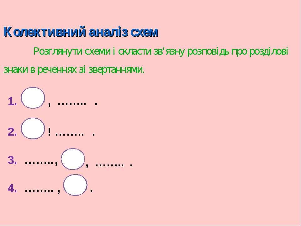 Колективний аналіз схем Розглянути схеми і скласти зв'язну розповідь про розд...