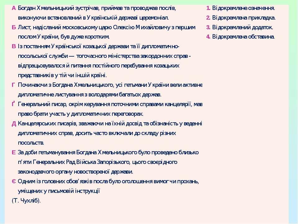А Богдан Хмельницький зустрічав, приймав та проводжав послів, виконуючи встан...