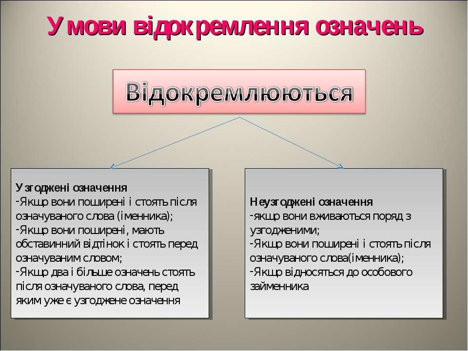 Умови відокремлення означень Неузгоджені означення якщо вони вживаються поряд...