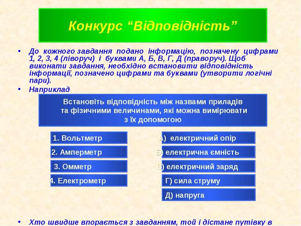 До кожного завдання подано інформацію, позначену цифрами 1, 2, 3, 4 (ліворуч)...