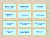 І. Фізика – наука про природу ІІ. Прилади та пристрої ІІІ. Фізичні величини І...