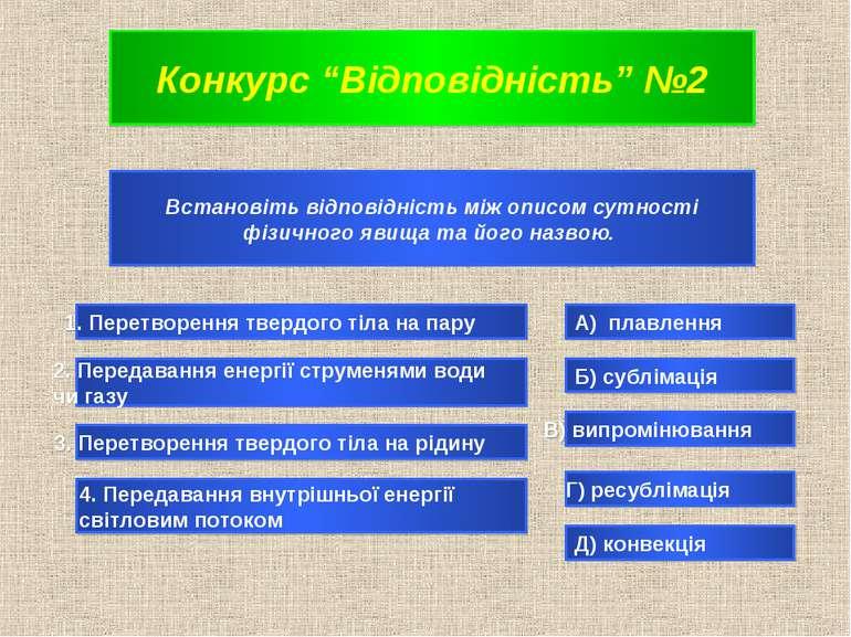 """Конкурс """"Відповідність"""" №2 Встановіть відповідність між описом сутності фізич..."""