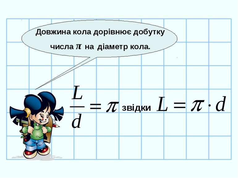 Довжина кола дорівнює добутку числа π на діаметр кола. звідки
