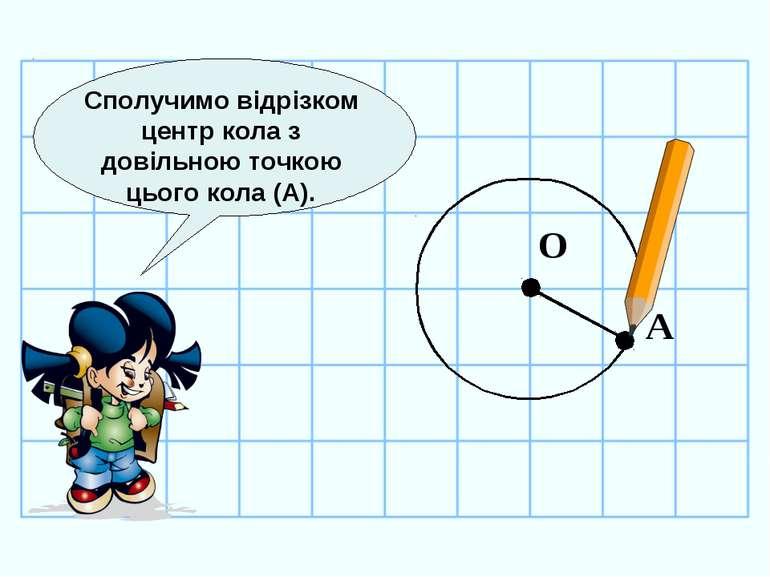 О Сполучимо відрізком центр кола з довільною точкою цього кола (А). А