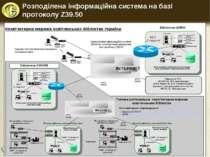 Розподілена інформаційна система на базі протоколу Z39.50