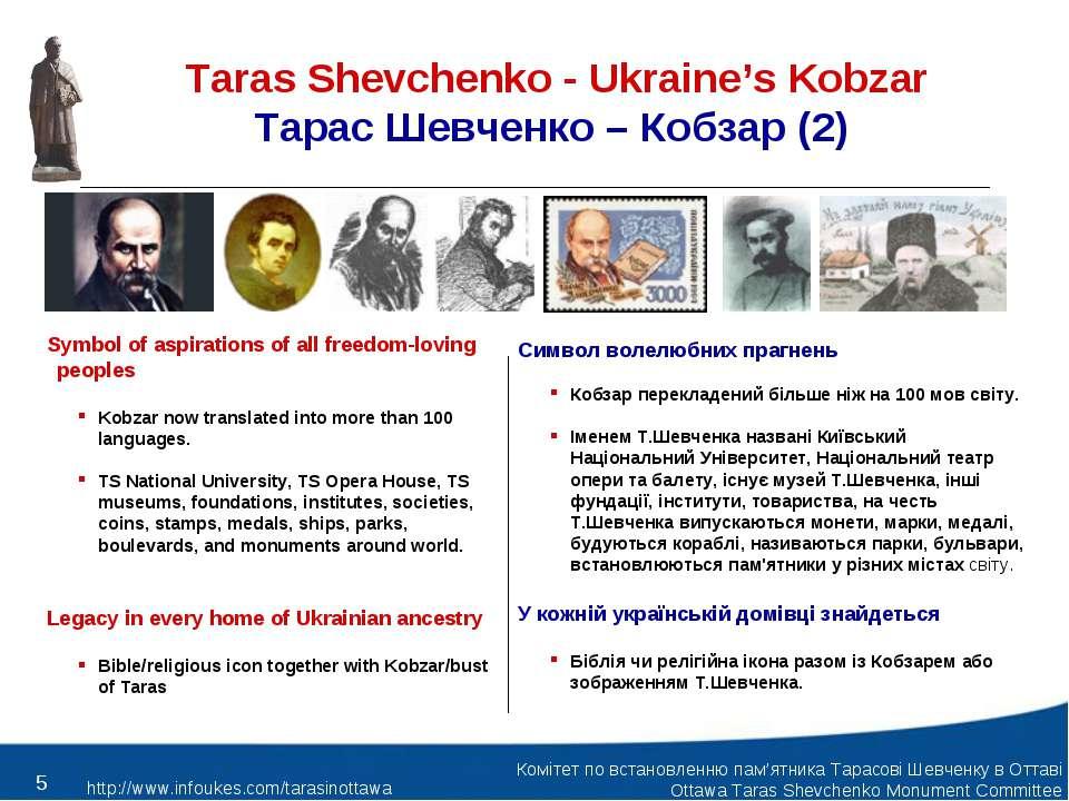Taras Shevchenko - Ukraine's Kobzar Тарас Шевченко – Кобзар (2) Symbol of asp...