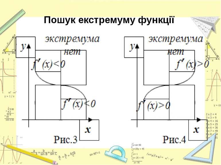 Пошук екстремуму функції