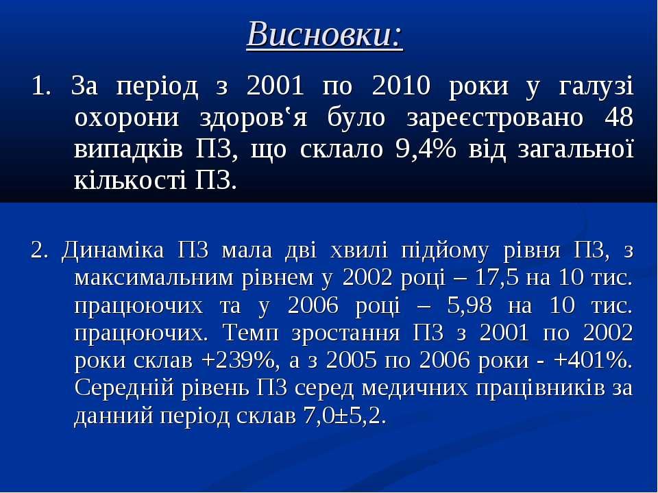Висновки: 1. За період з 2001 по 2010 роки у галузі охорони здоров'я було зар...