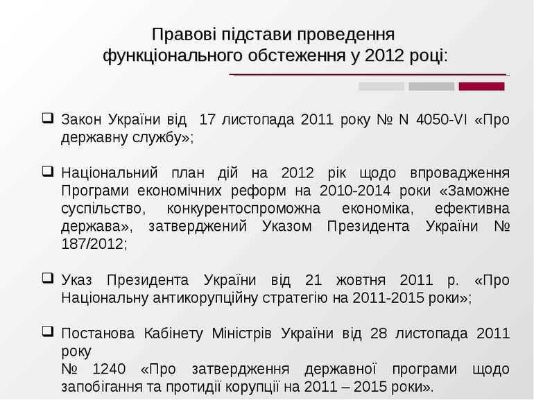 Закон України від 17 листопада 2011 року № N 4050-VI «Про державну службу»; Н...
