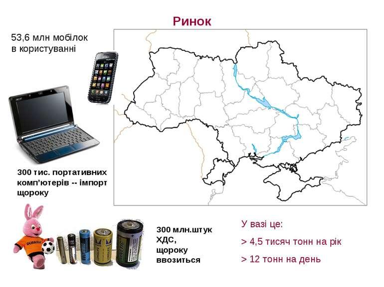 53,6 млн мобілок в користуванні 300 тис. портативних комп'ютерів -- імпорт що...