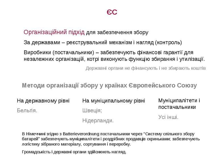 Організаційний підхід для забезпечення збору За державами – реєструвальний ме...