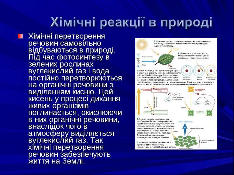 Хімічні перетворення речовин самовільно відбуваються в природі. Під час фотос...