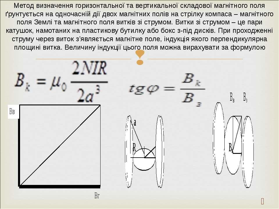 Метод визначення горизонтальної та вертикальної складової магнітного поля ґру...