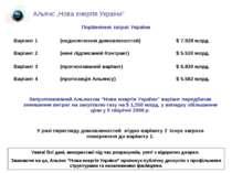 Порівняння затрат України Варіант 1 (недосягнення домовленостей) $ 7.928 млрд...