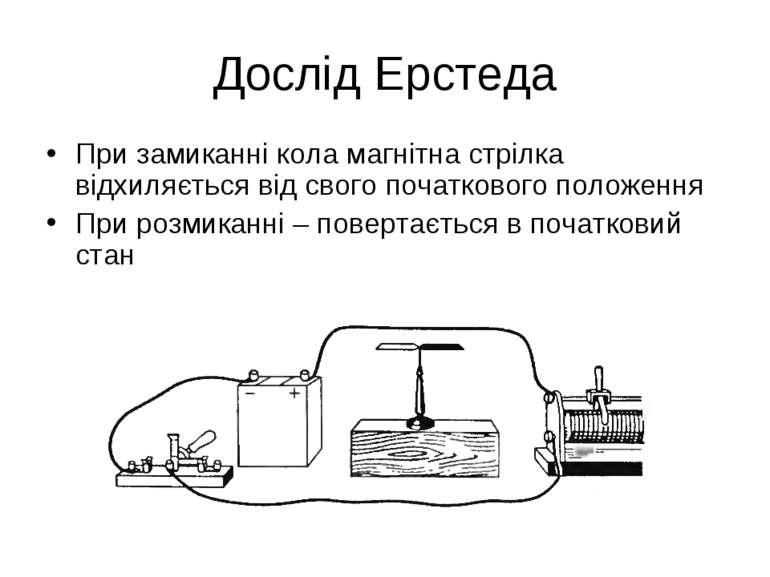 Дослід Ерстеда При замиканні кола магнітна стрілка відхиляється від свого поч...