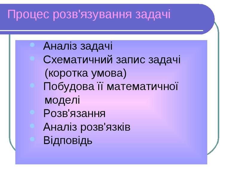 Процес розв'язування задачі Аналіз задачі Схематичний запис задачі (коротка у...
