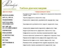 Turbox діагностикуми