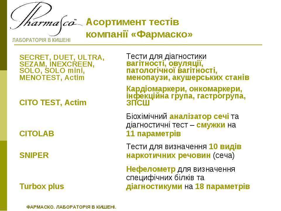 Асортимент тестів компанії «Фармаско» ФАРМАСКО. ЛАБОРАТОРІЯ В КИШЕНІ.