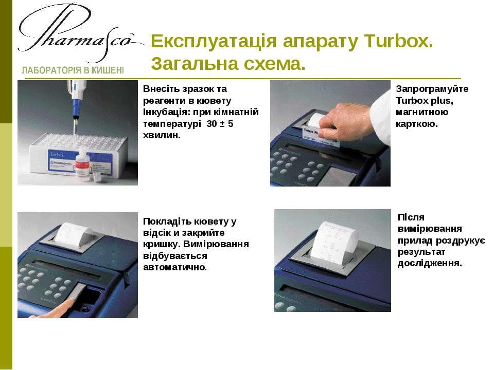 Експлуатація апарату Turbox. Загальна схема. Внесіть зразок та реагенти в кюв...