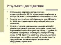 Результати дослідження Збільшився відсоток молодих жінок-держслужбовців: 49,9...