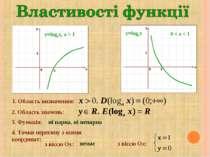 y=logax, a > 1 y=logax 0 < a < 1 1. Область визначення: 2. Область значень: 3...