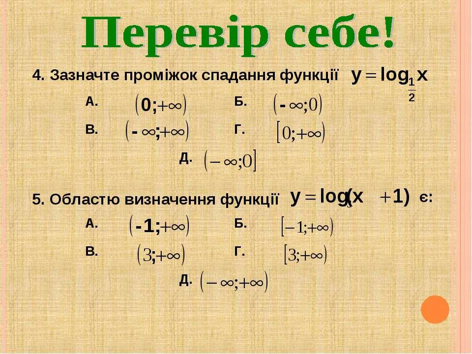 4. Зазначте проміжок спадання функції 5. Областю визначення функції є: А. Б. ...