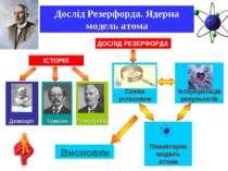 Дослід Резерфорда. Ядерна модель атома ІСТОРІЯ ДОСЛІД РЕЗЕРФОРДА Висновки