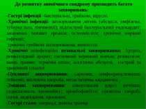 До розвитку анемічного синдрому призводять багато захворювань: -Гострі інфекц...