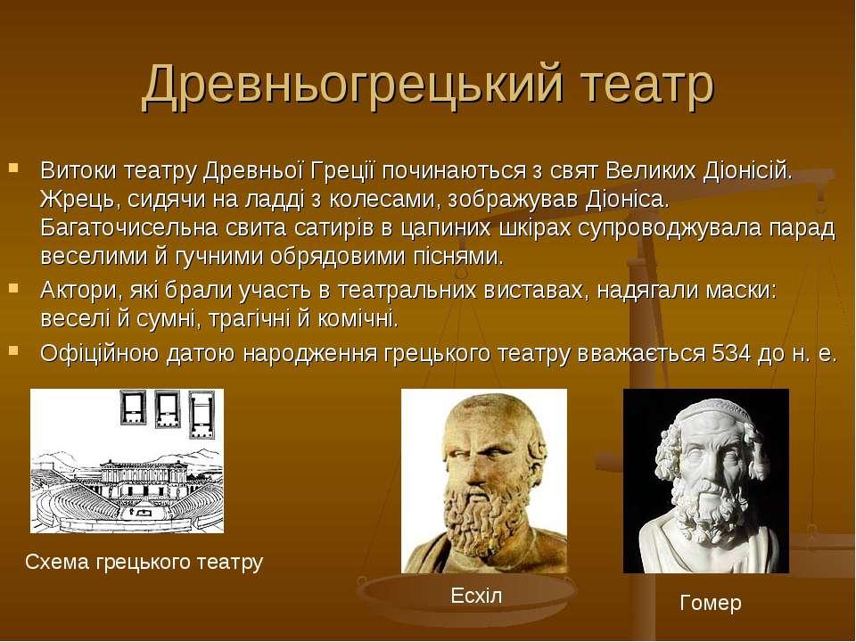 Древньогрецький театр Витоки театру Древньої Греції починаються з свят Велики...