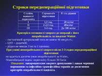 Строки передопераційної підготовки Критерієм готовності хворого до операції є...