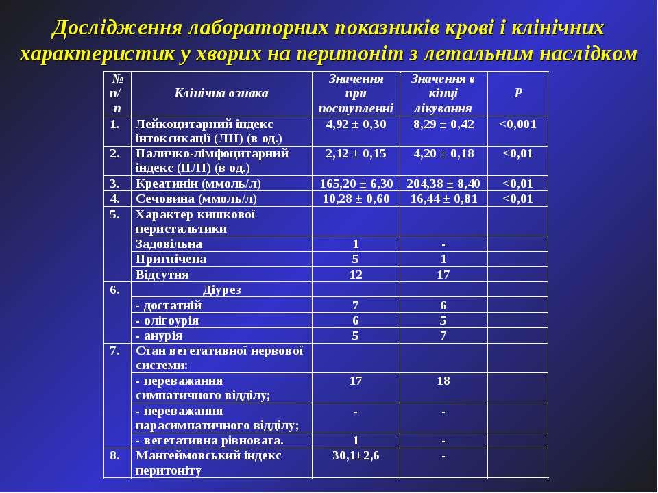 Дослідження лабораторних показників крові і клінічних характеристик у хворих ...
