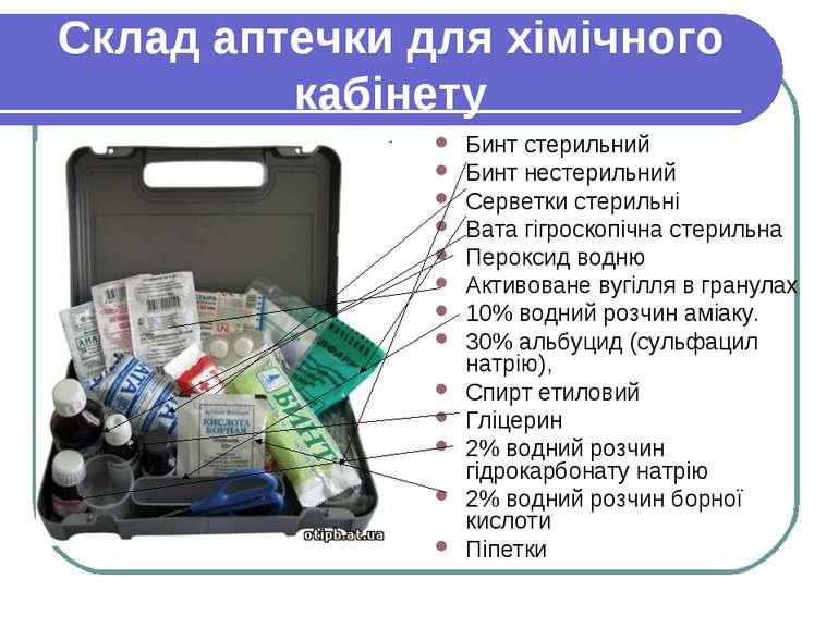 Склад аптечки для хімічного кабінету Бинт стерильний Бинт нестерильний Сервет...
