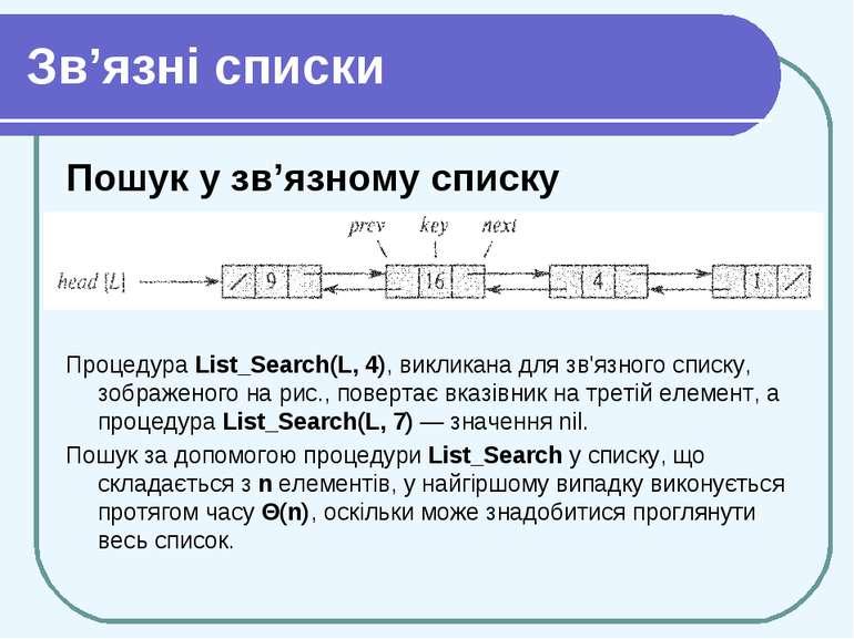 Зв'язні списки Пошук у зв'язному списку Процедура List_Search(L, 4), викликан...