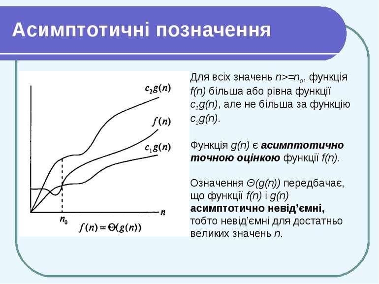 Асимптотичні позначення Для всіх значень n>=n0, функція f(n) більша або рівна...